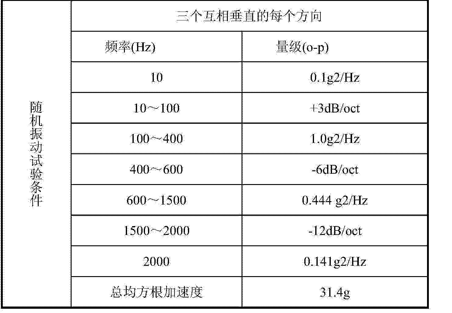 Figure CN104319543AD00071