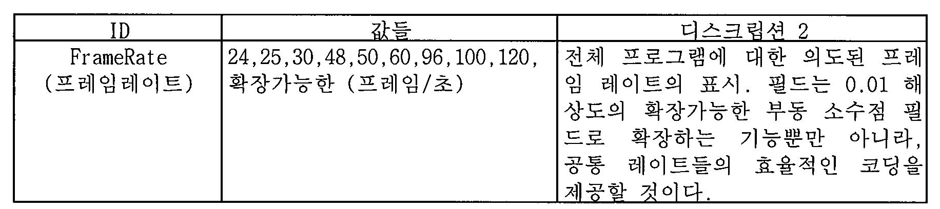 Figure 112014128070760-pat00001