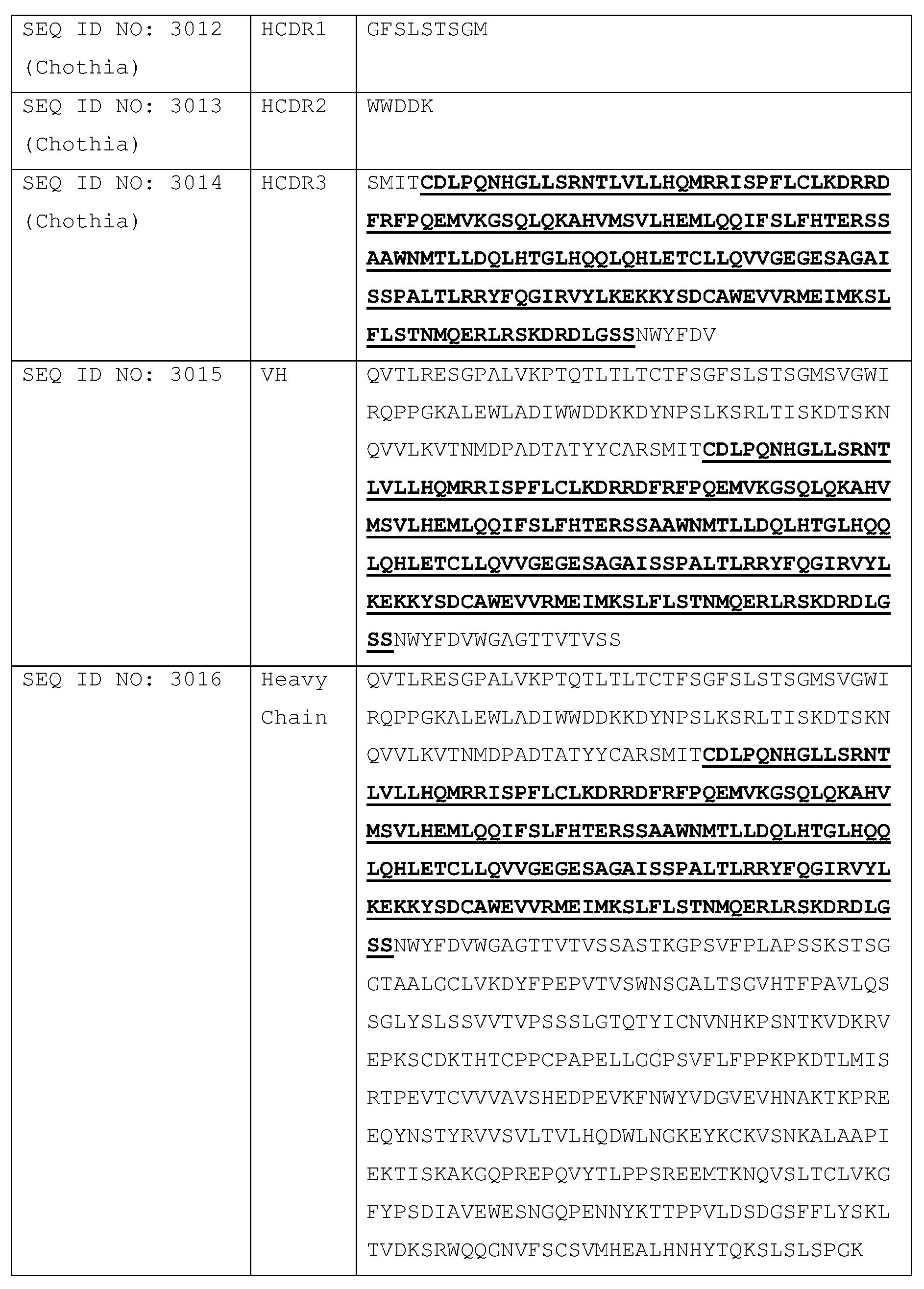 Figure imgf000452_0001