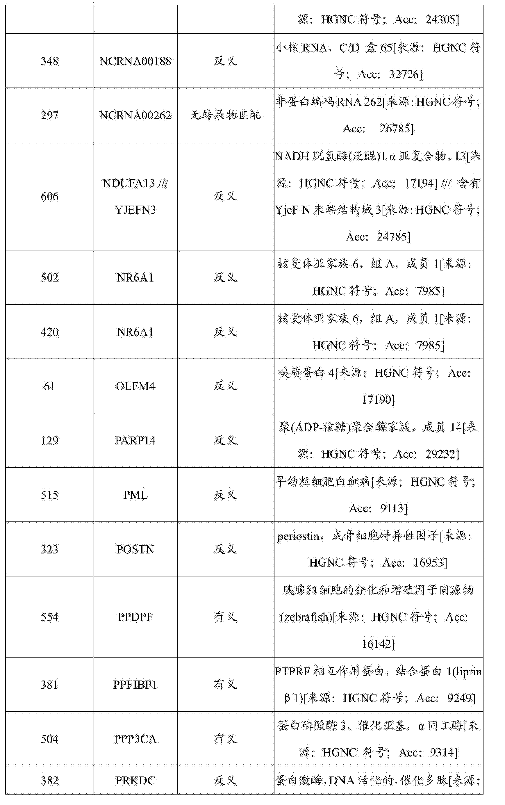 Figure CN103403543B9D00321