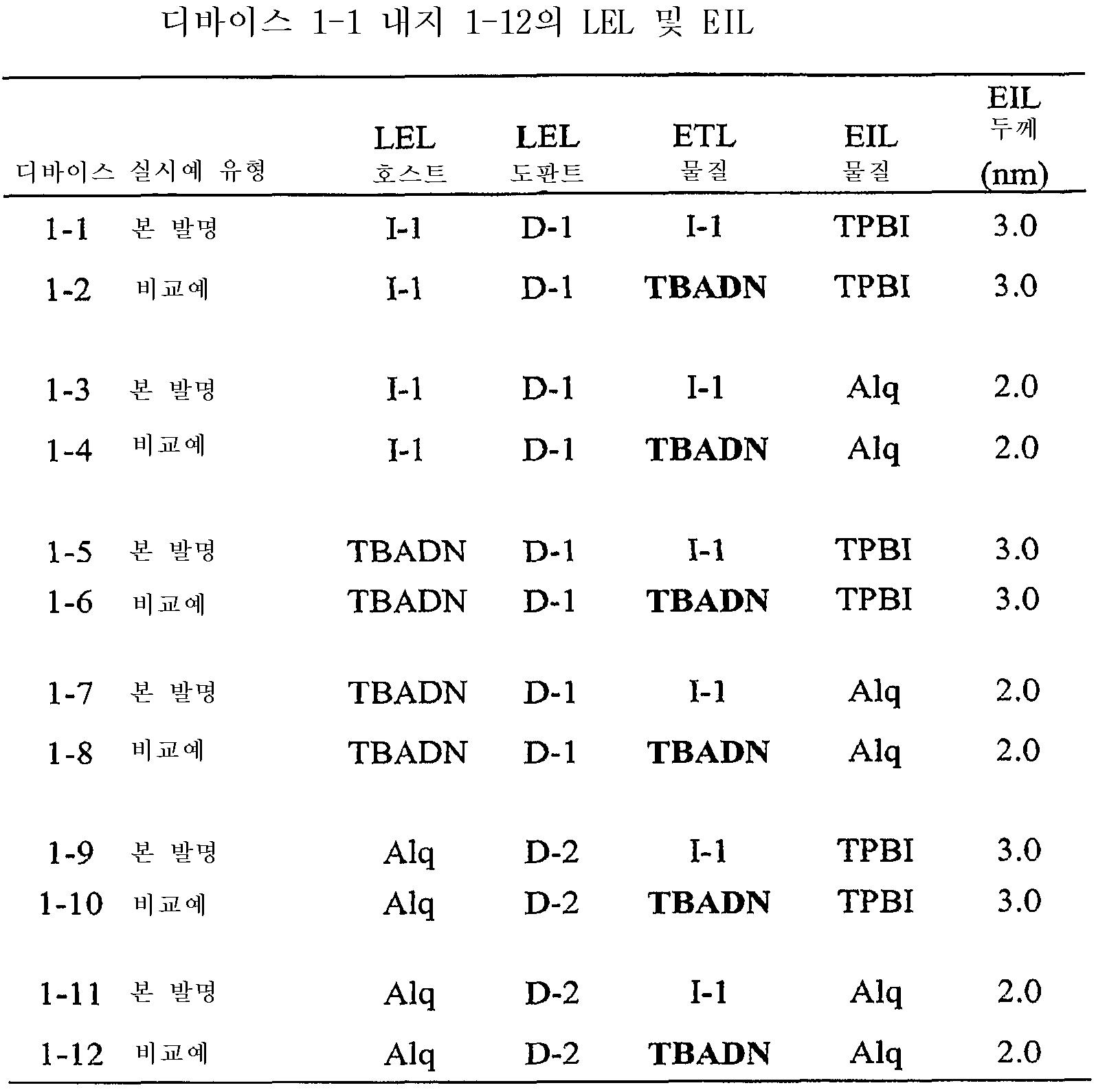 Figure 112008074411380-pct00067