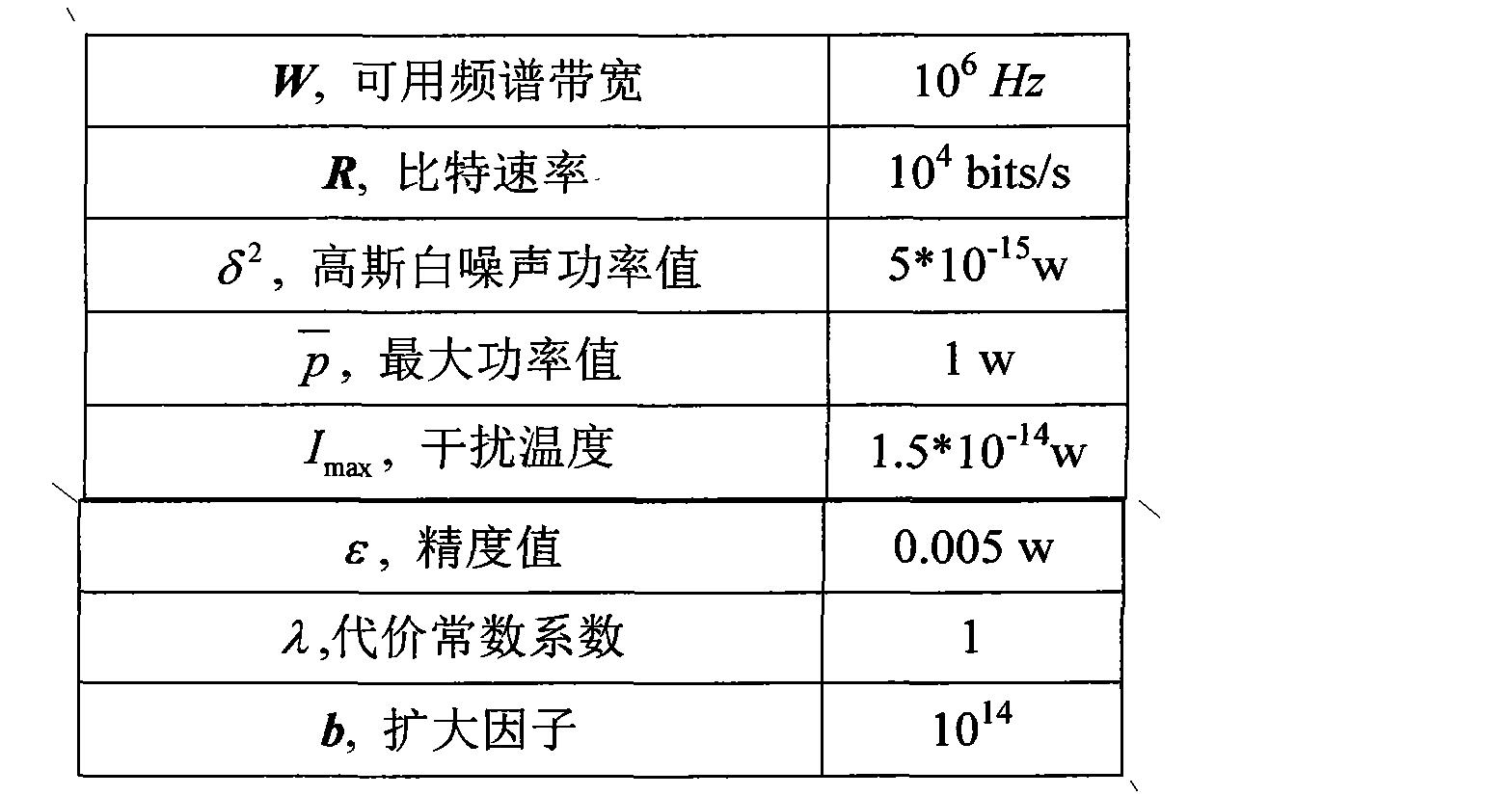 Figure CN101925169BD00083