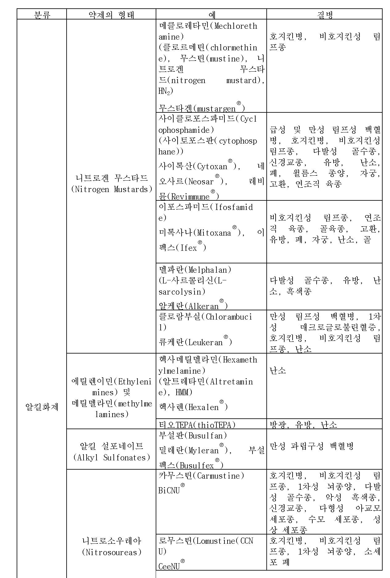 Figure 112013109092908-pat00002