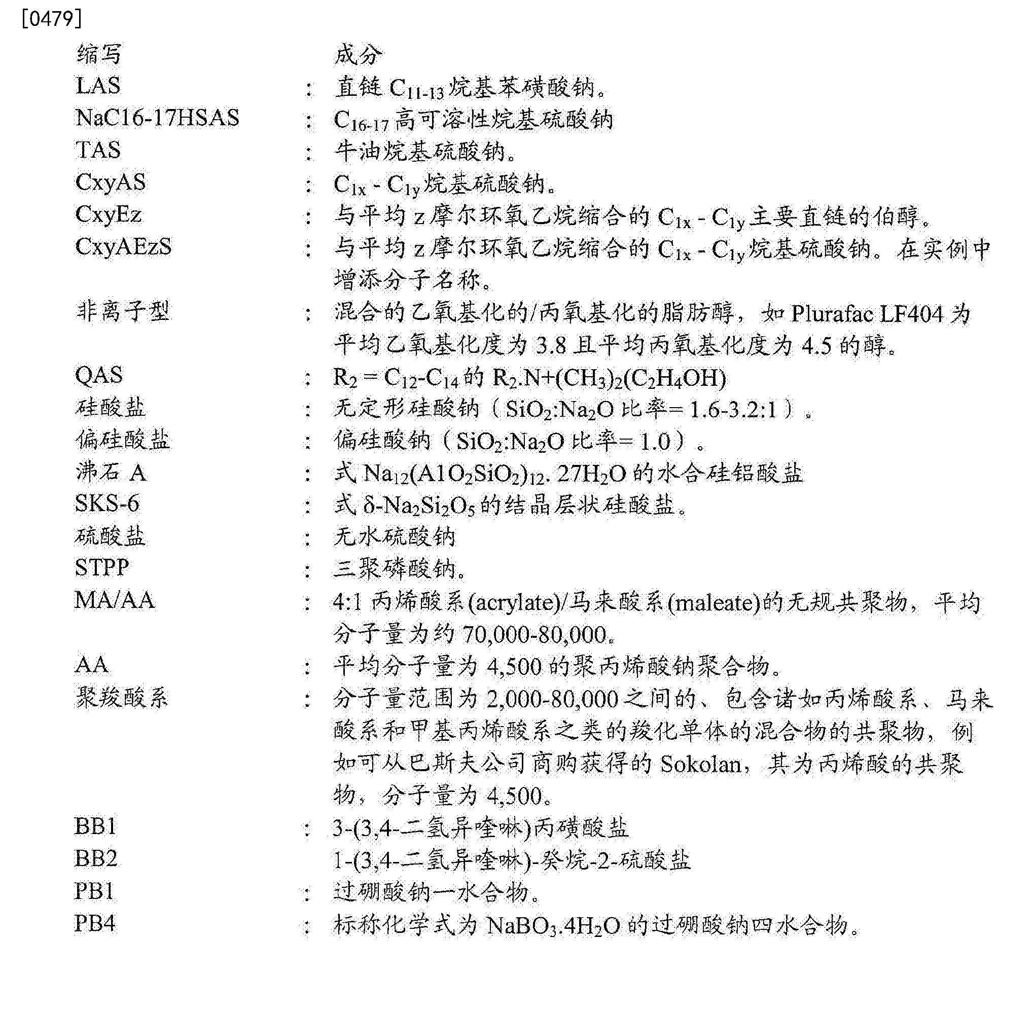 Figure CN103764823BD01671