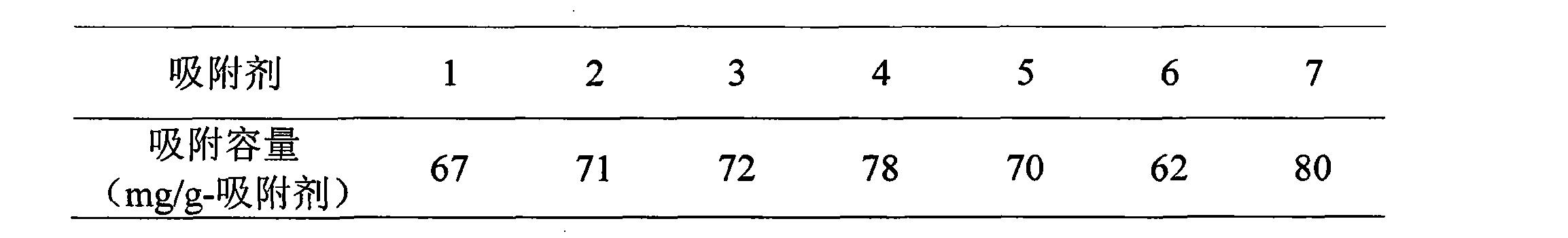 Figure CN101879435BD00061