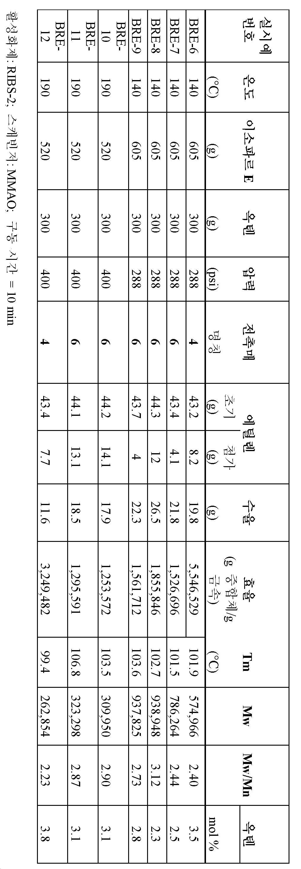 Figure pct00084