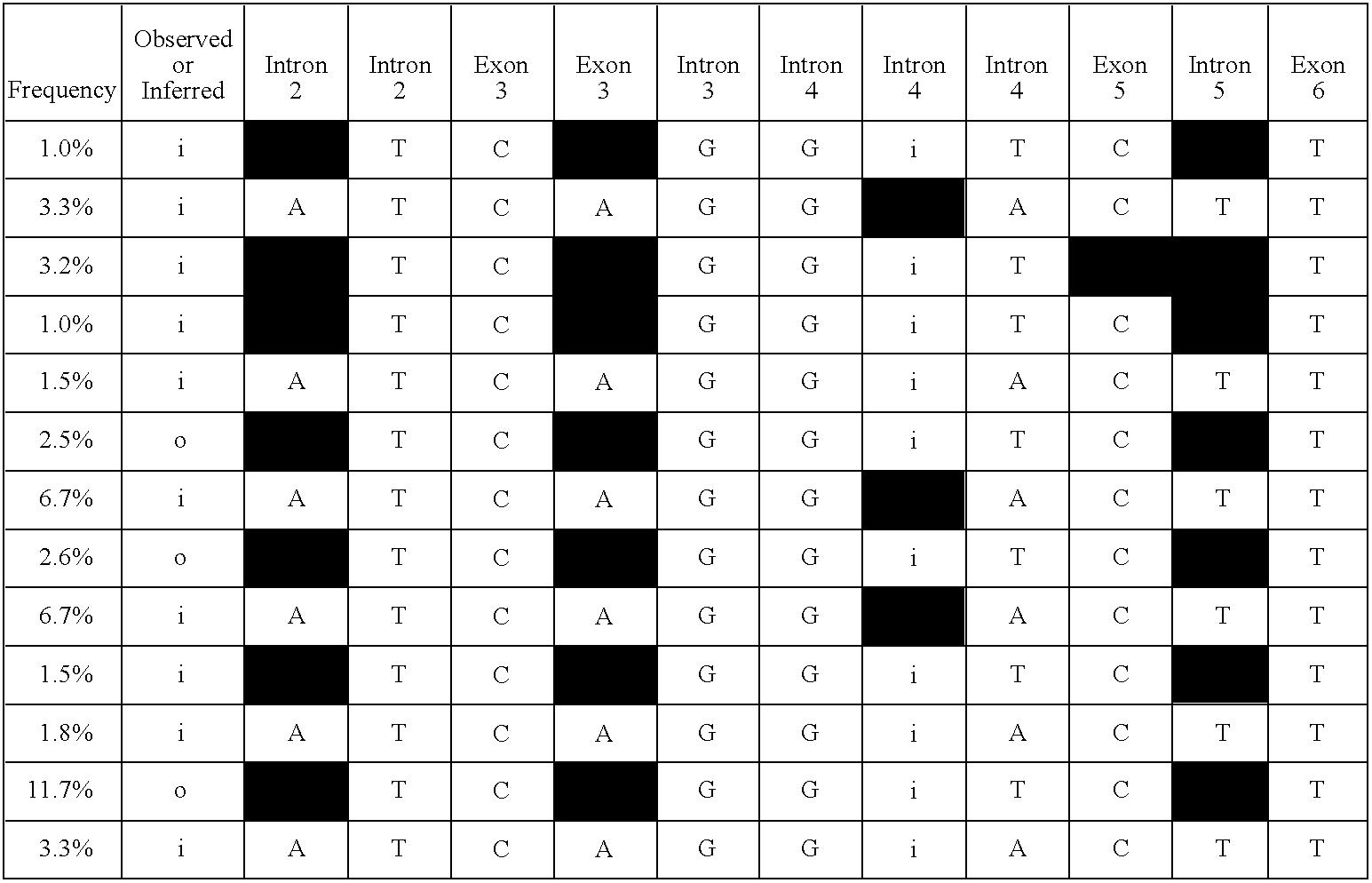 Figure US07485711-20090203-C00015