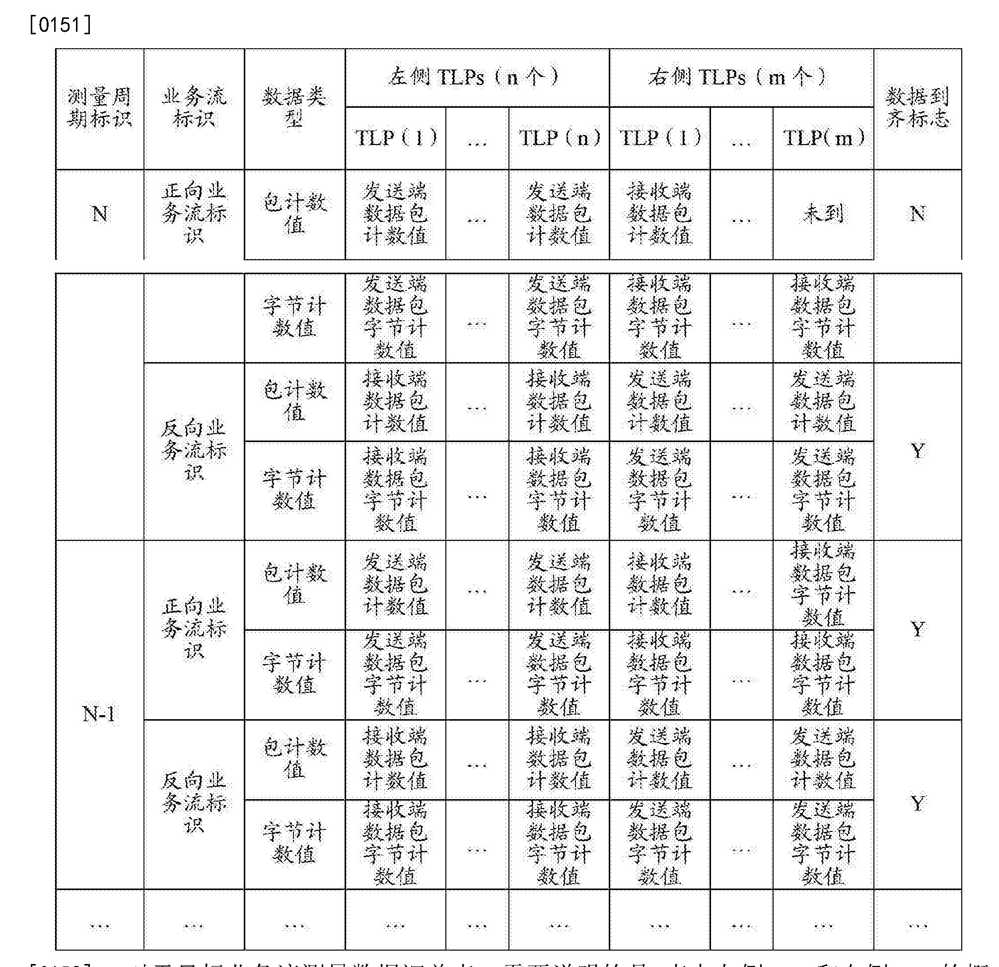 Figure CN102946330BD00161
