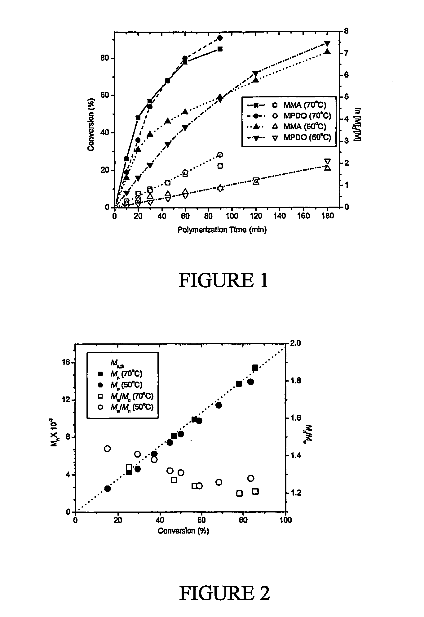 US20070155926A1 - Degradable polymers - Google Patents