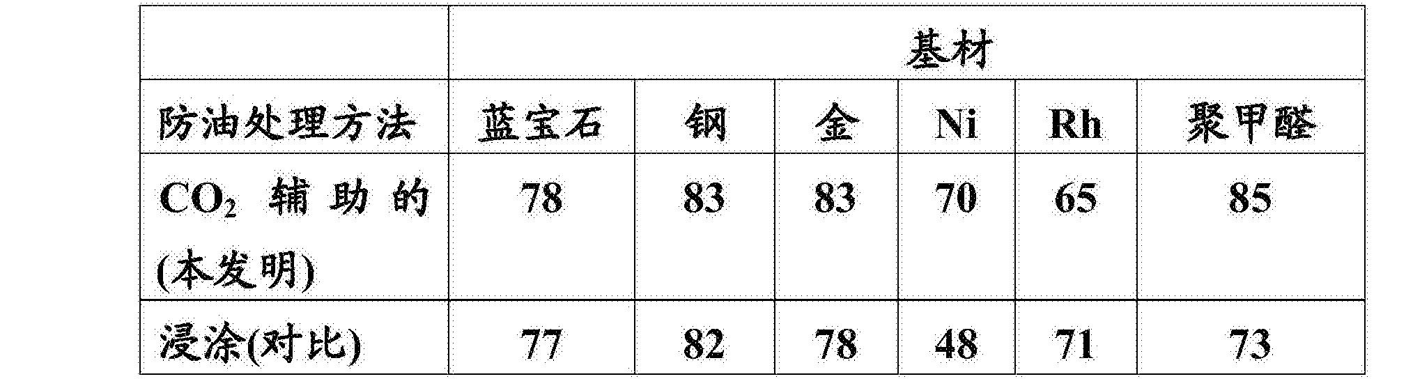 Figure CN107969772AD00071