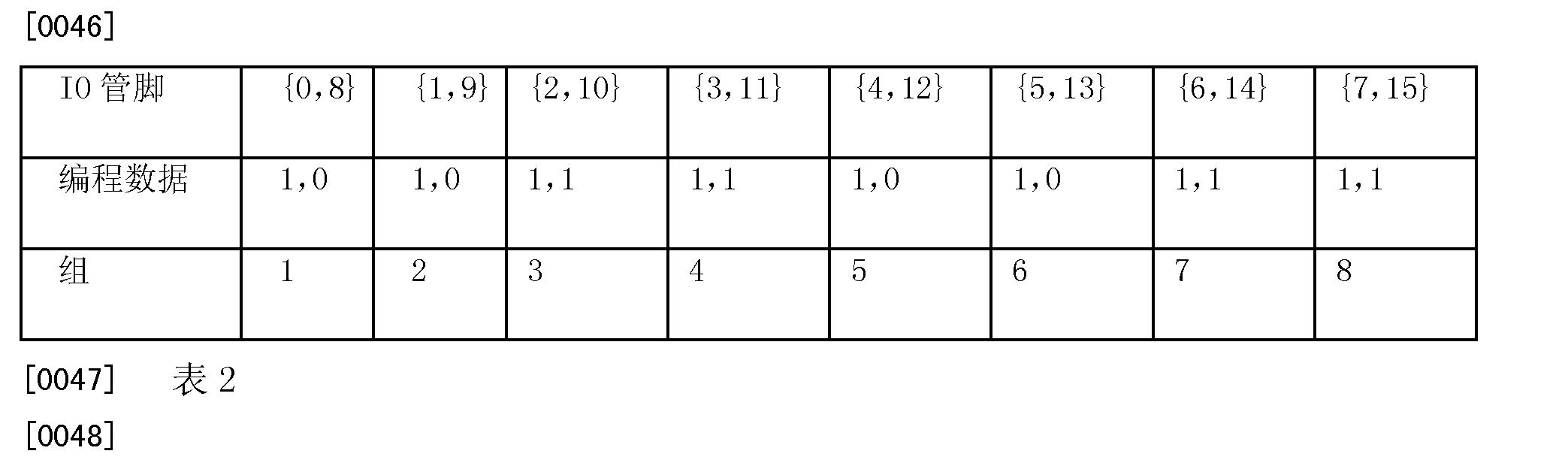 Figure CN102496387BD00071