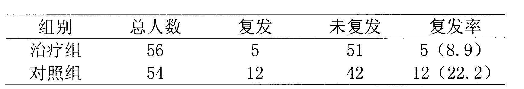 Figure CN104288426AD00082