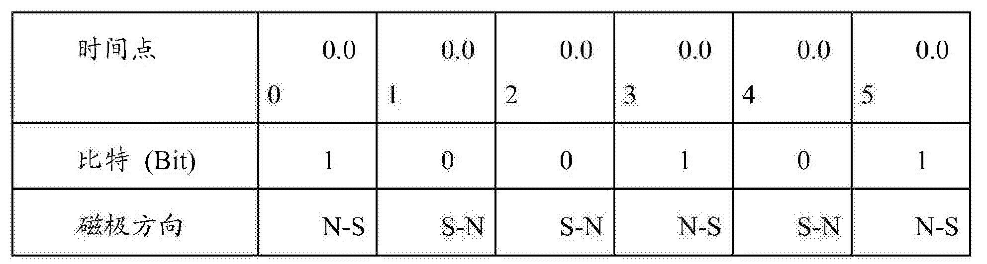 Figure CN103679495BD00091