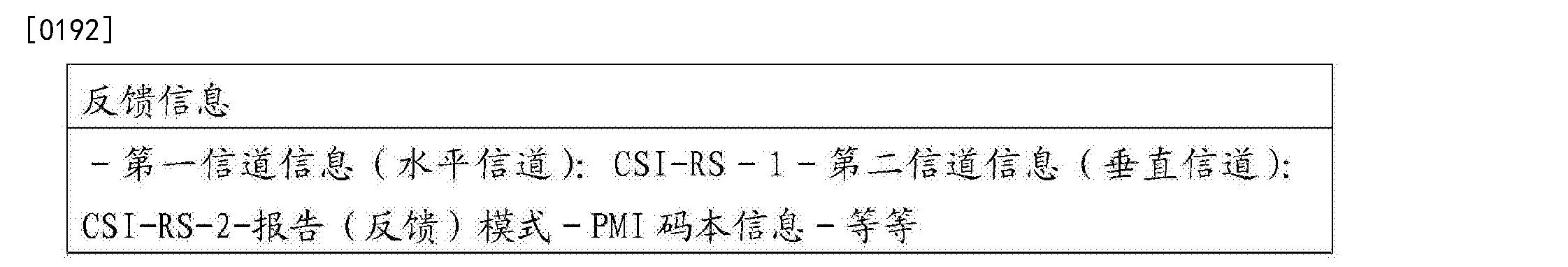 Figure CN105612780AD00171