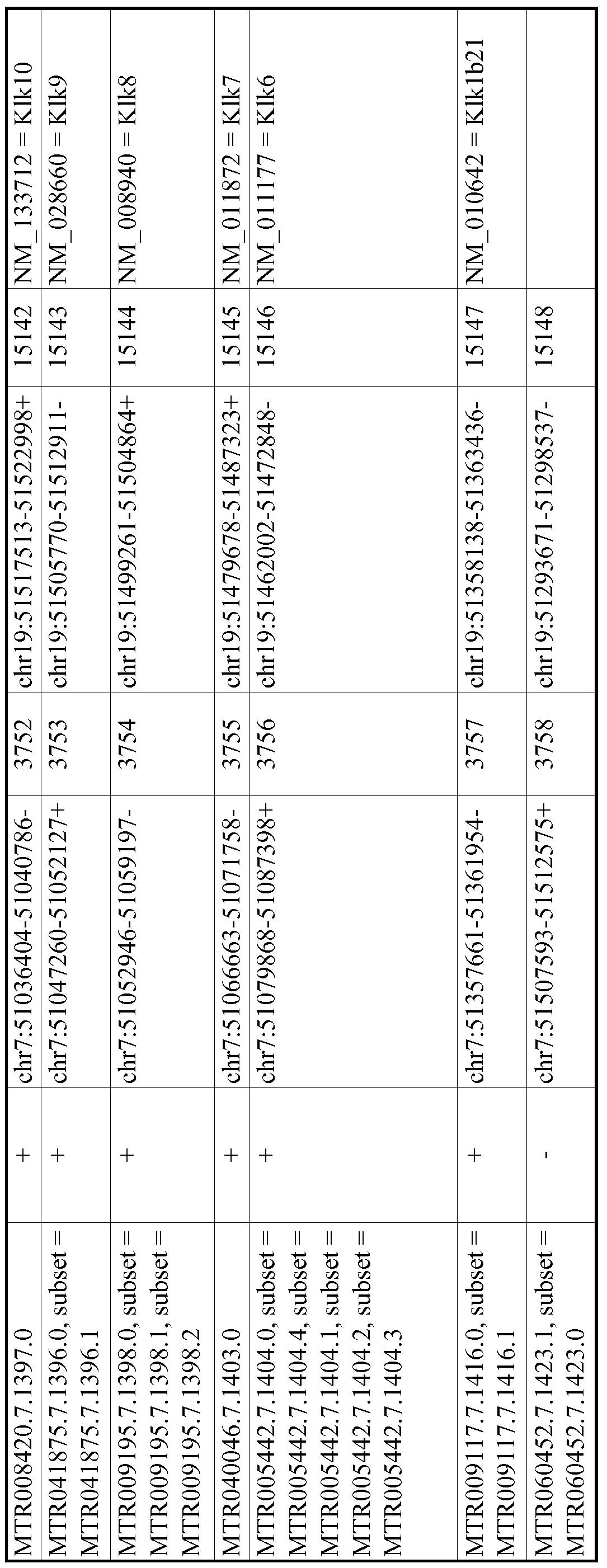 Figure imgf000720_0001