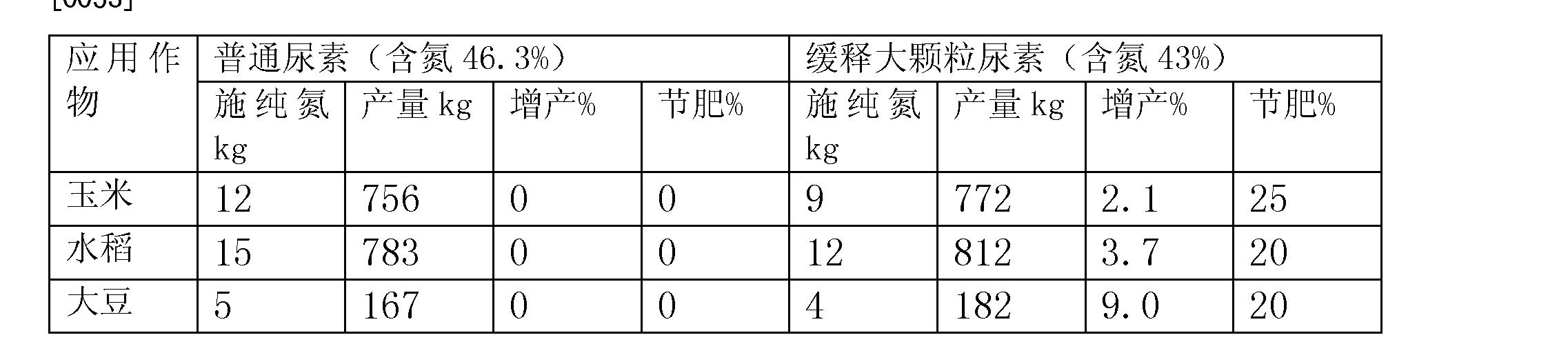 Figure CN102557838AD00091