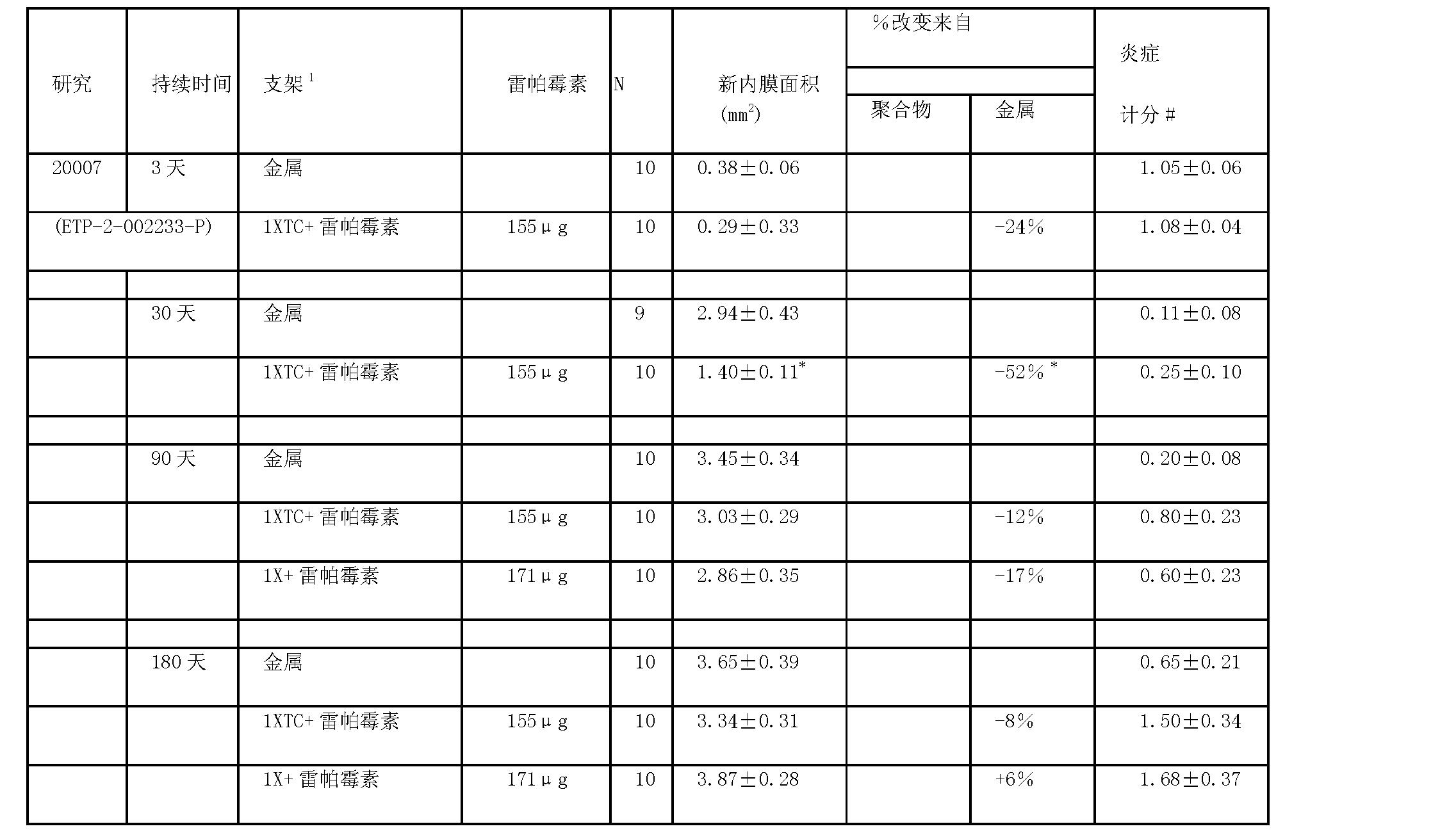 Figure CN1669537BD00291