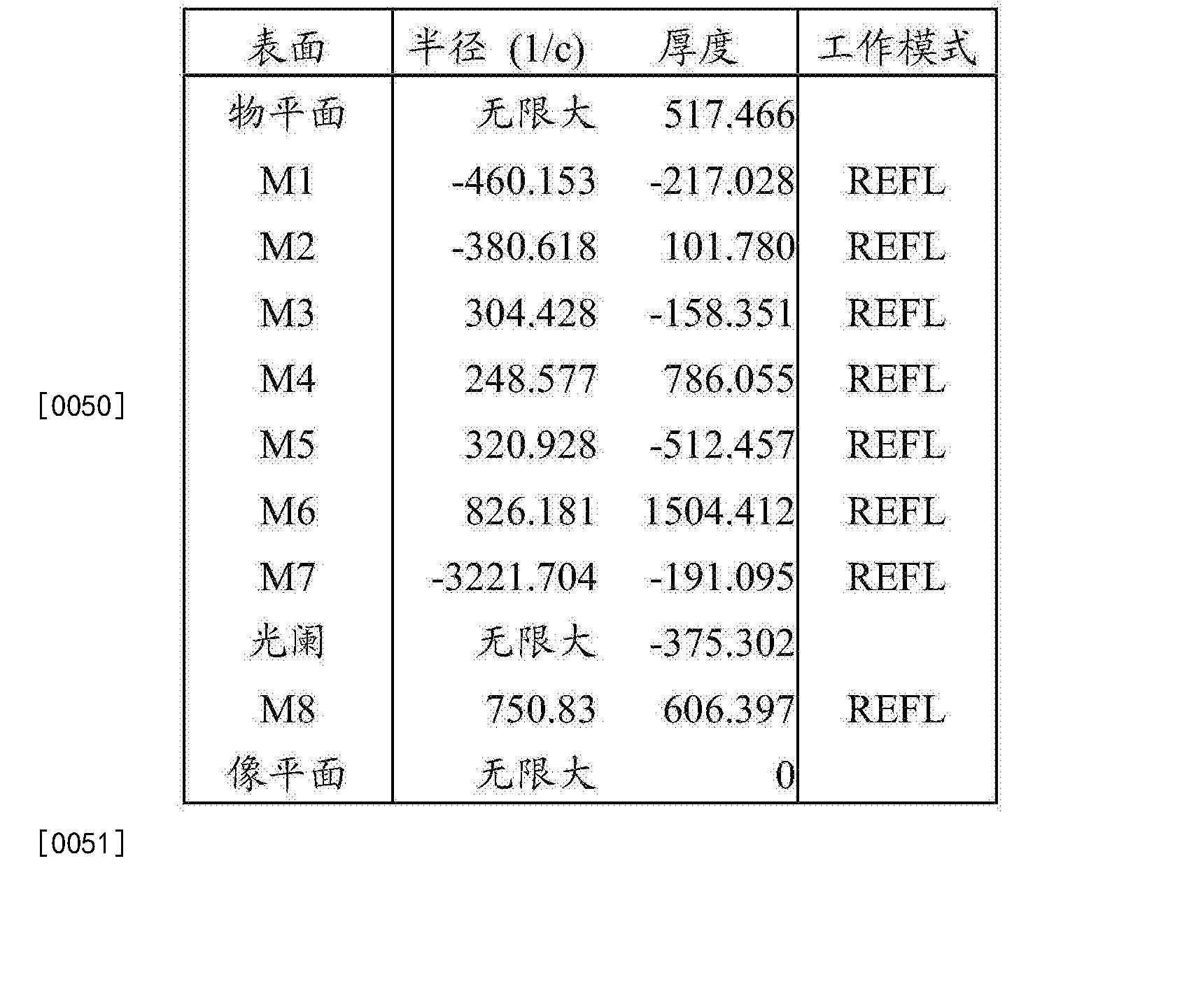 Figure CN102819197BD00082