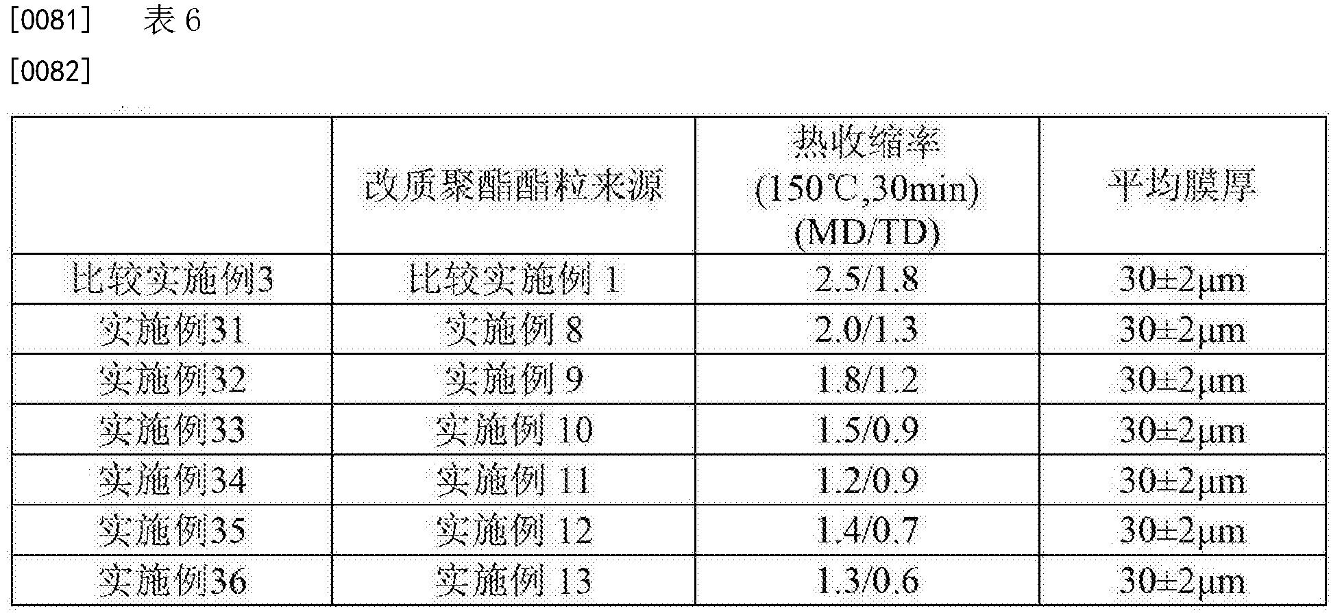 Figure CN104250432BD00111