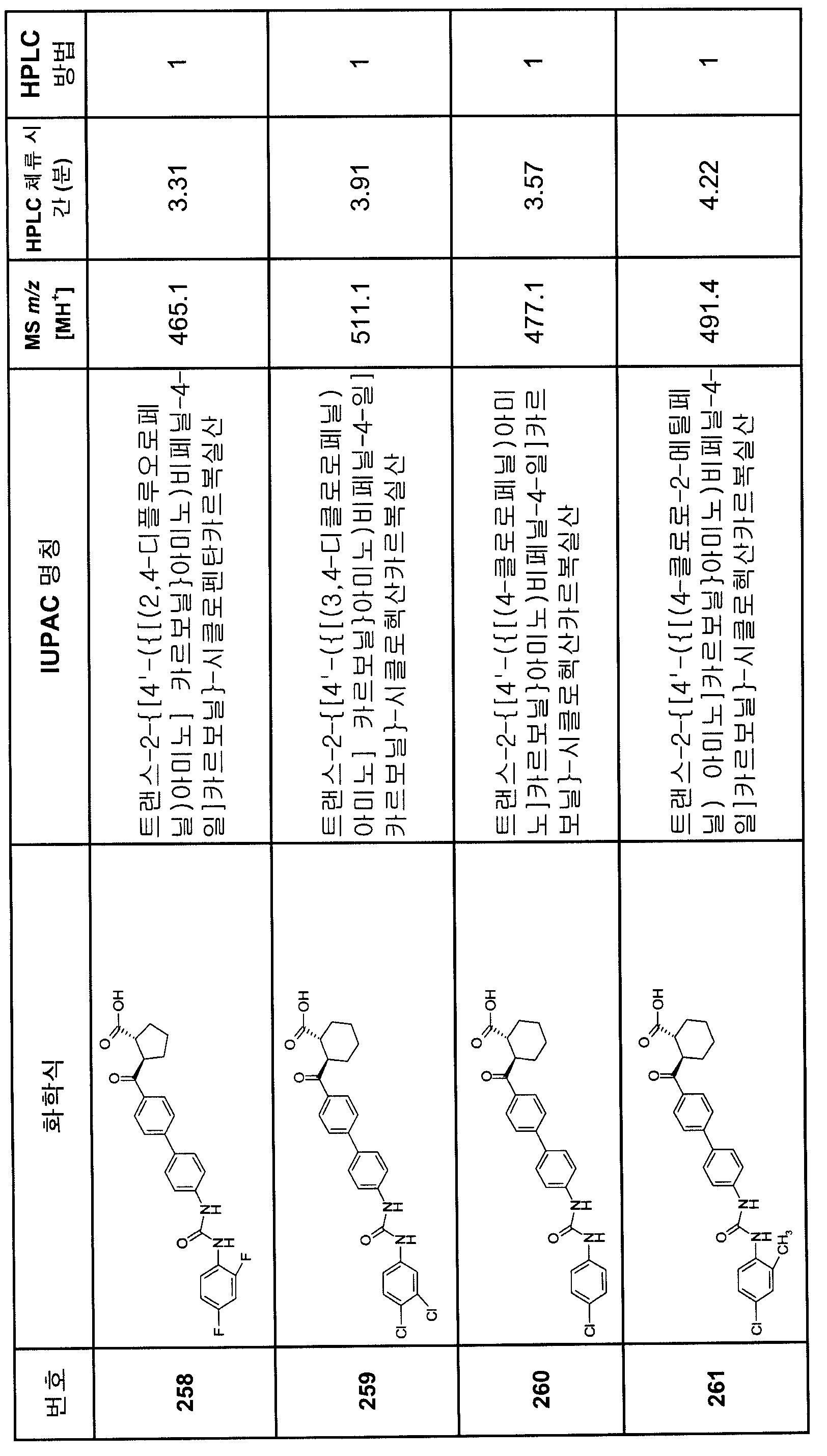 Figure 112007082249387-PCT00225
