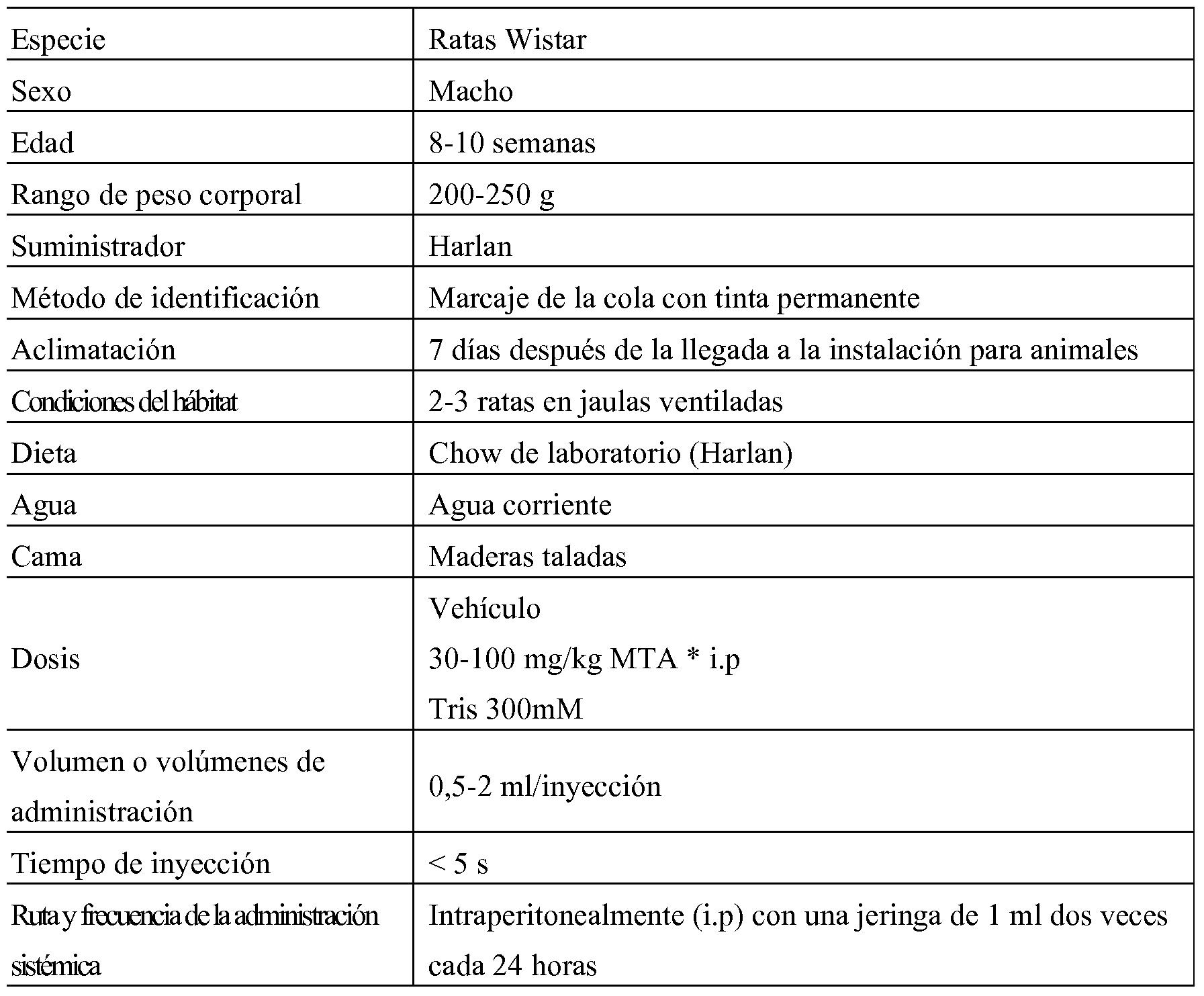 dieta de atrofia cerebral versus hipertensión intracraneal idiopática