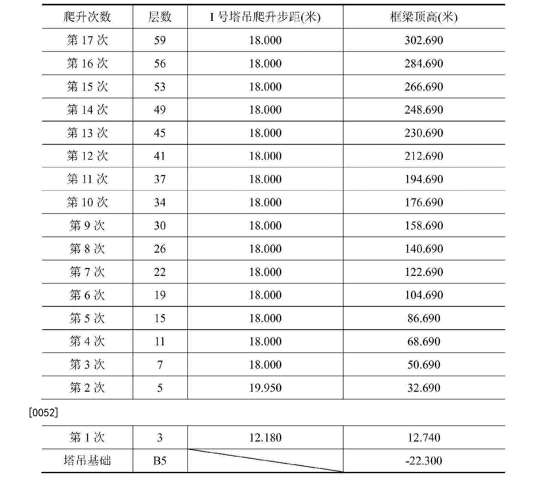 Figure CN104961058BD00071