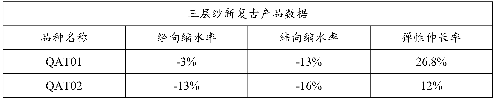 Figure PCTCN2019078519-appb-000002