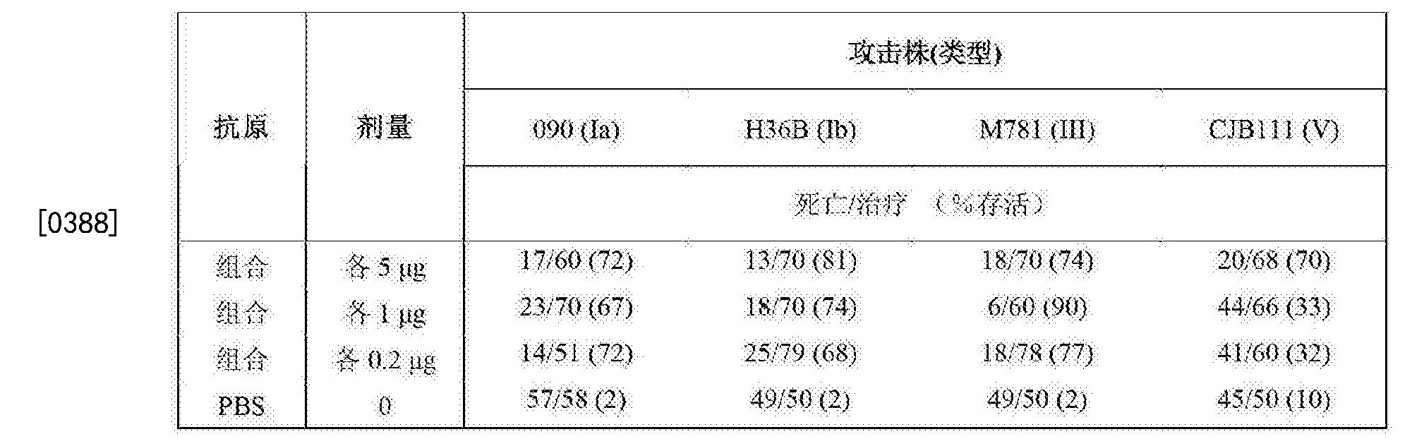Figure CN103209708BD00441
