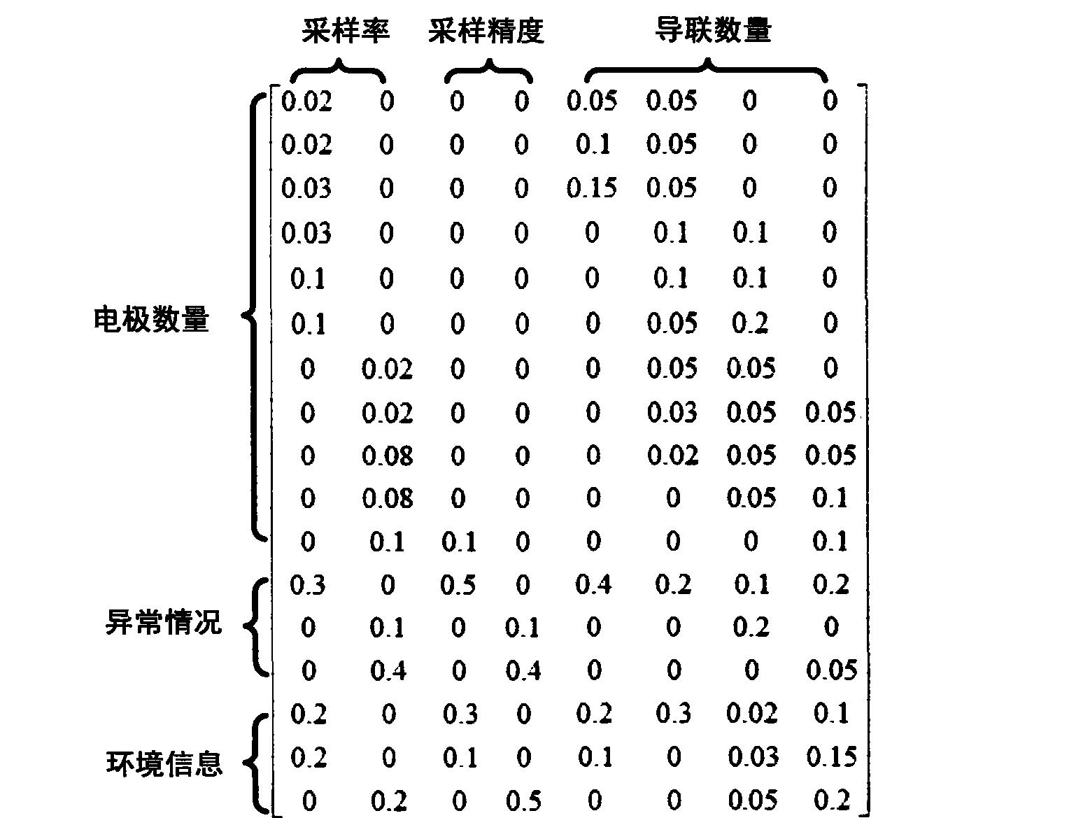 Figure CN103860165AD00161