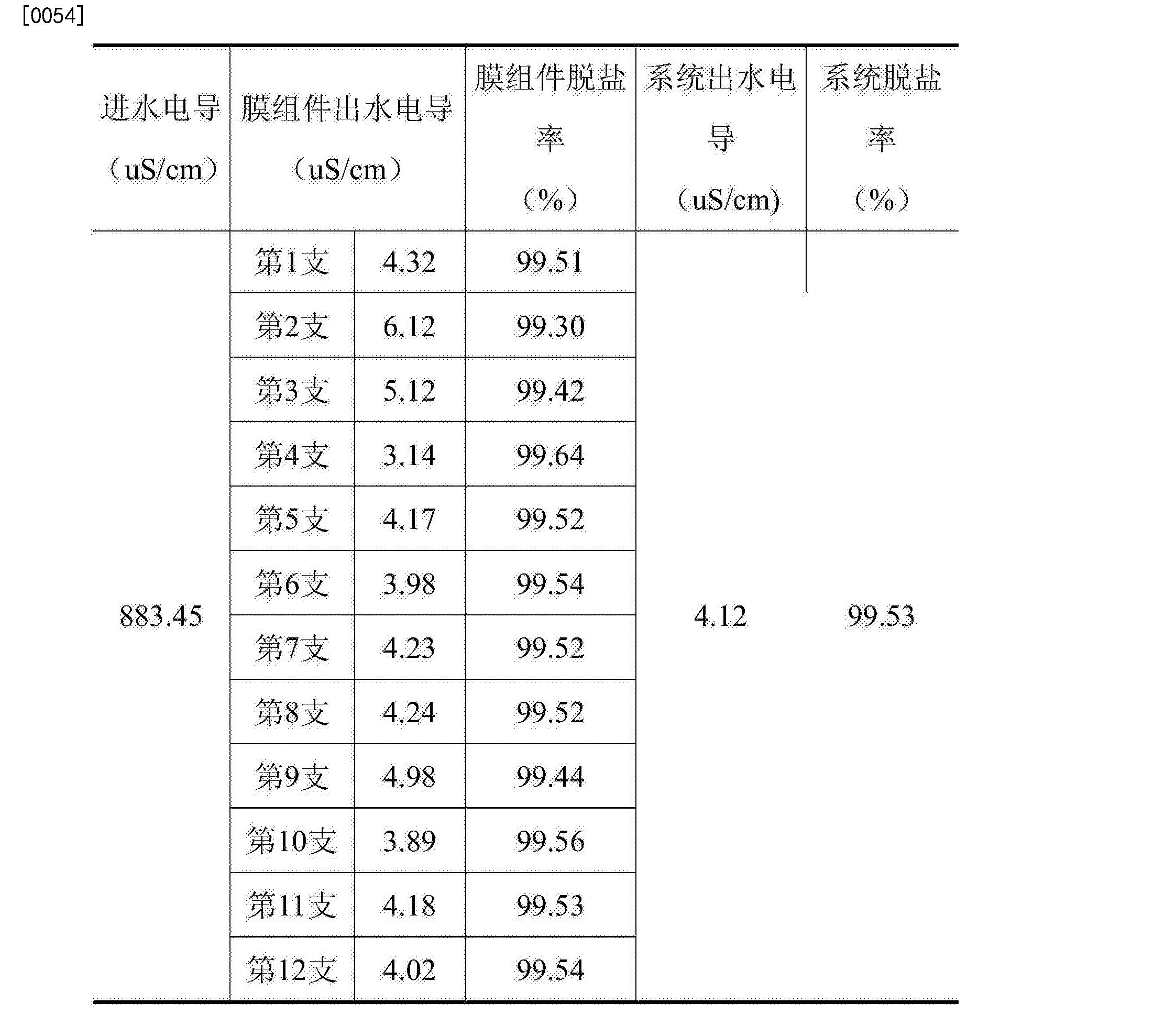 Figure CN204746112UD00071