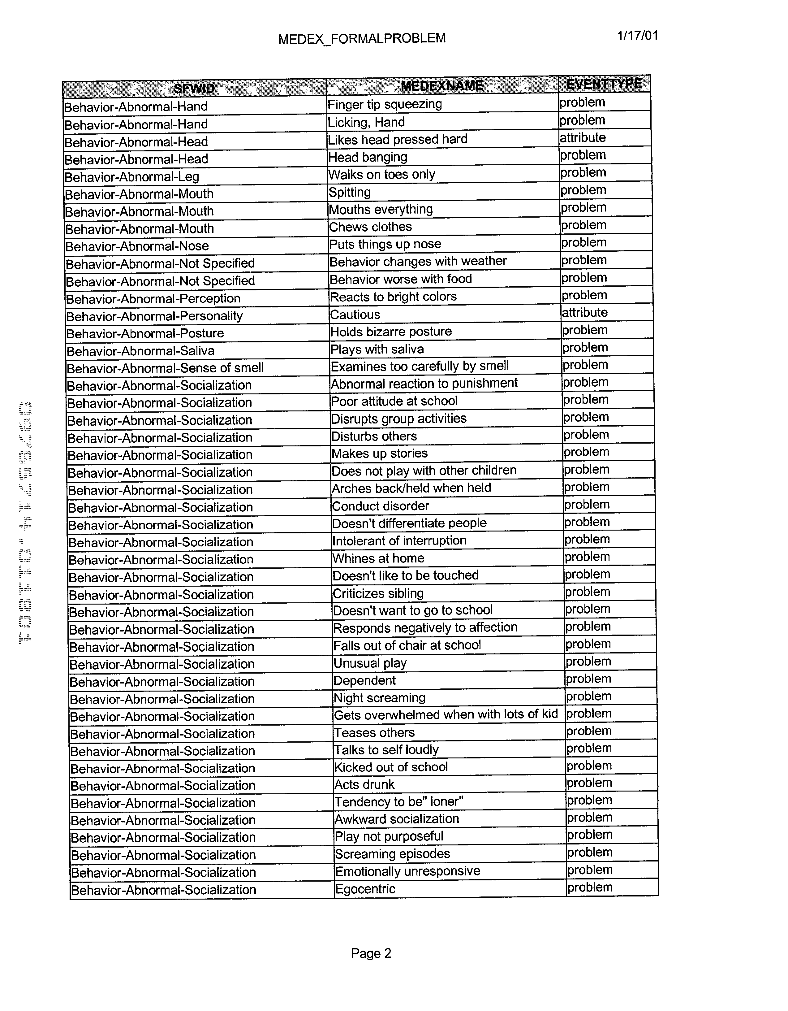 Figure US20030061072A1-20030327-P00731