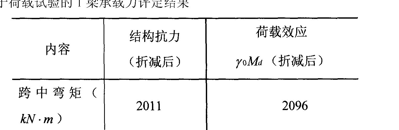 Figure CN102721562AD00062