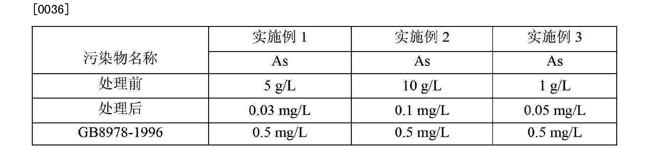 Figure CN102531236BD00051