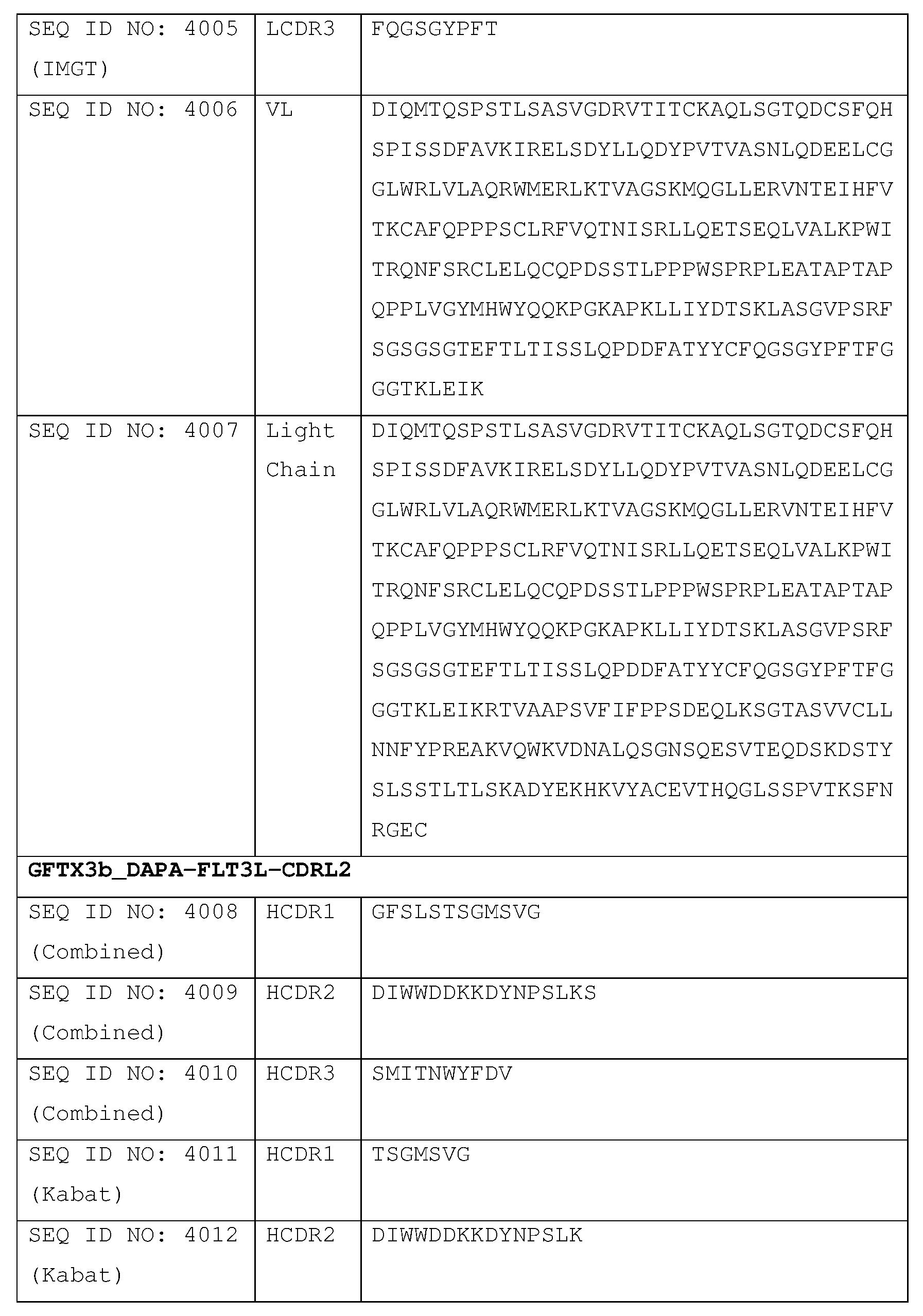 Figure imgf000584_0001