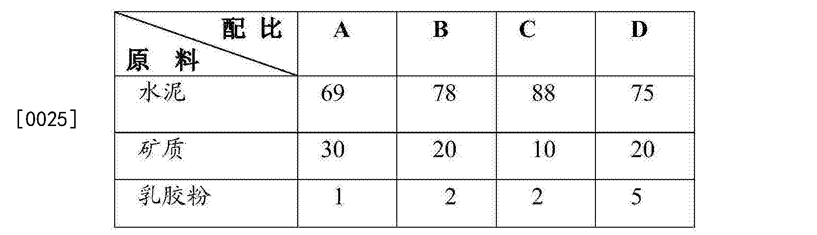 Figure CN105503051AD00042