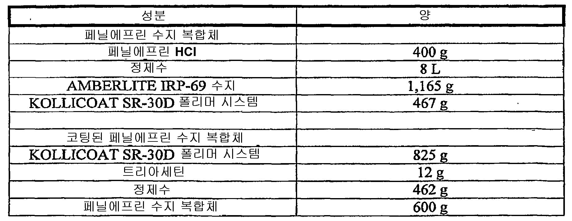 Figure 112008069624874-pct00010