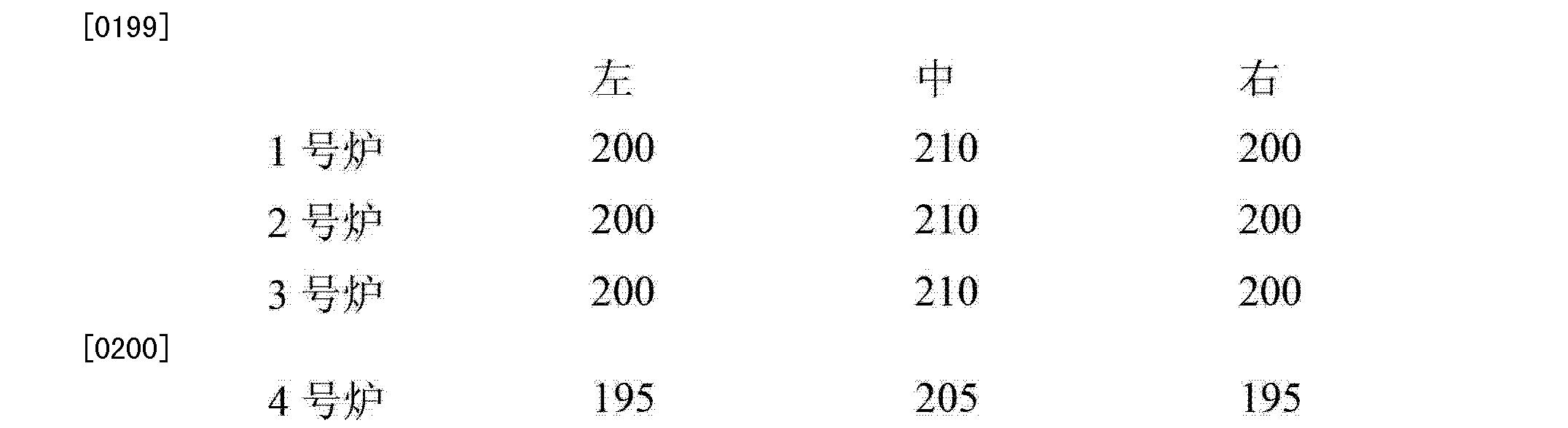 Figure CN102785419AD00181