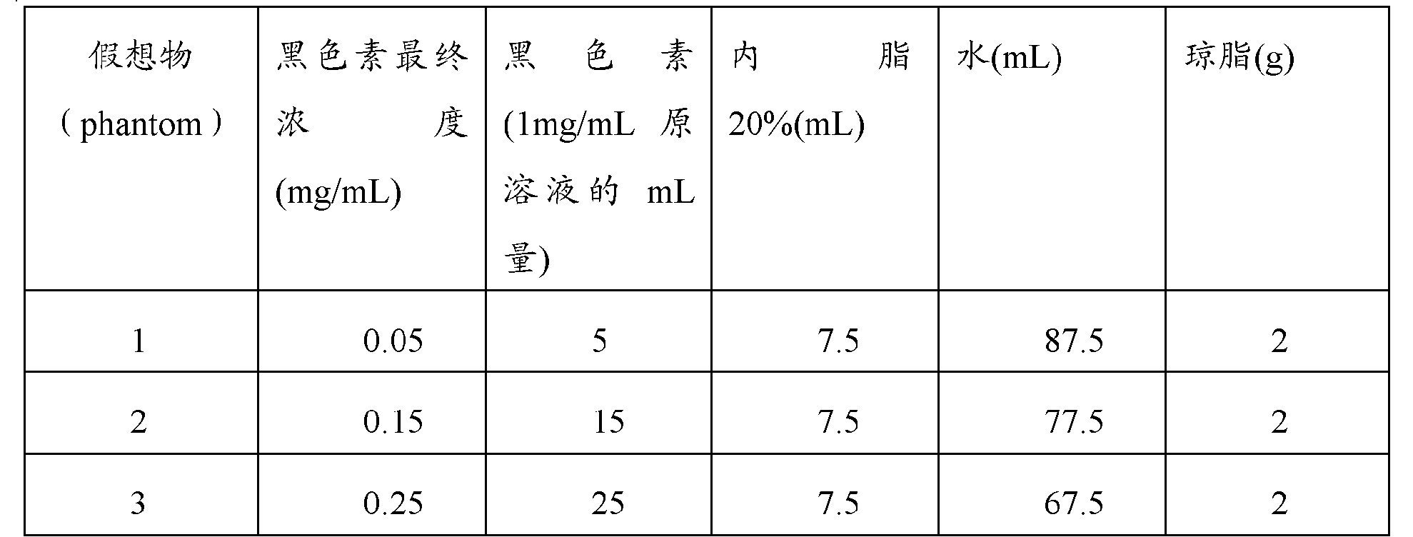Figure CN102176864BD00451
