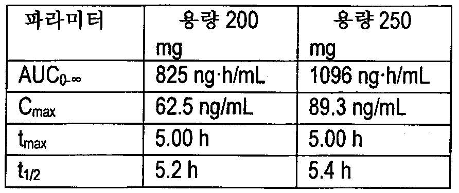 Figure 112010055056657-pct00011