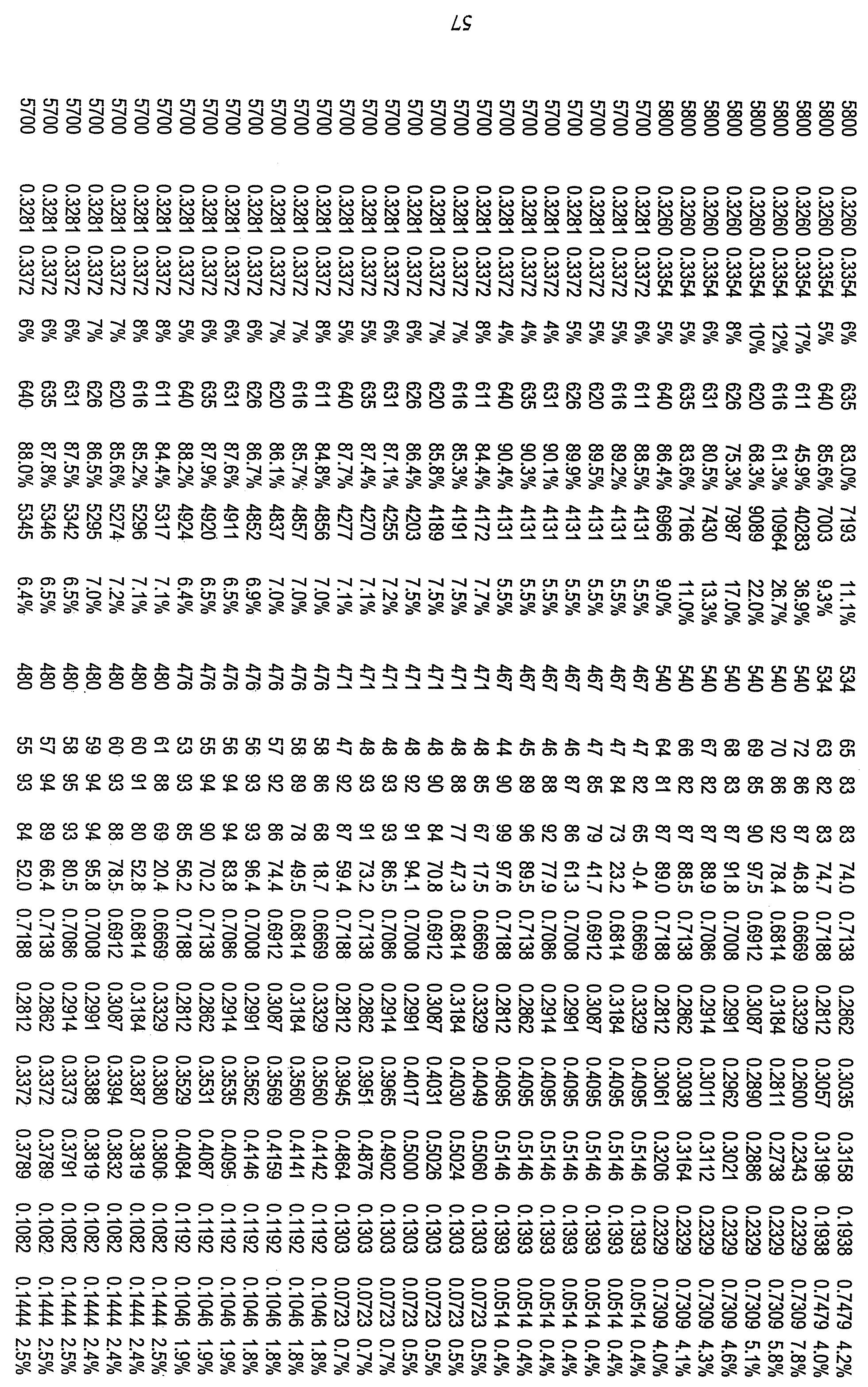 Figure 112010029469117-pct00023