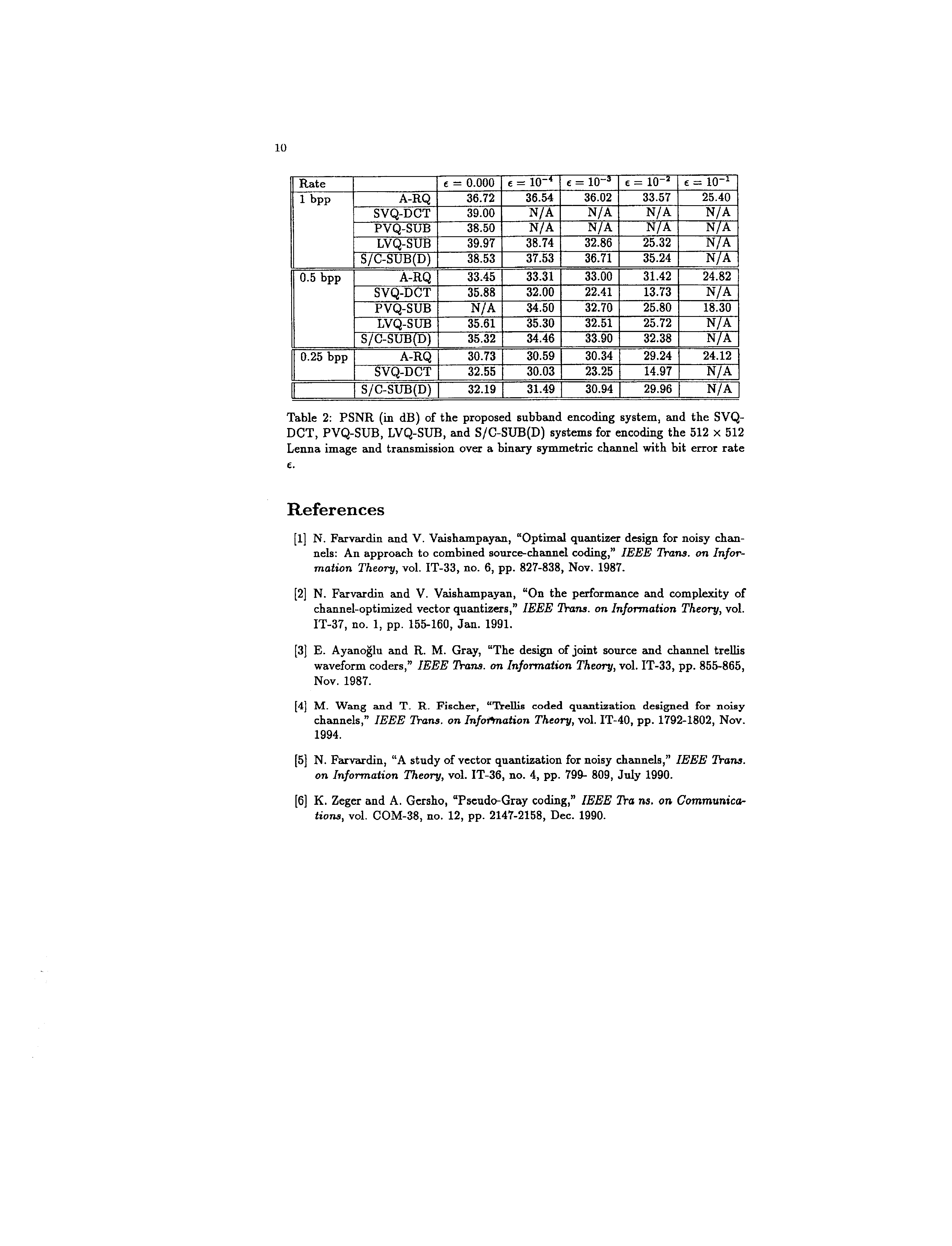 Figure US06192158-20010220-P00008