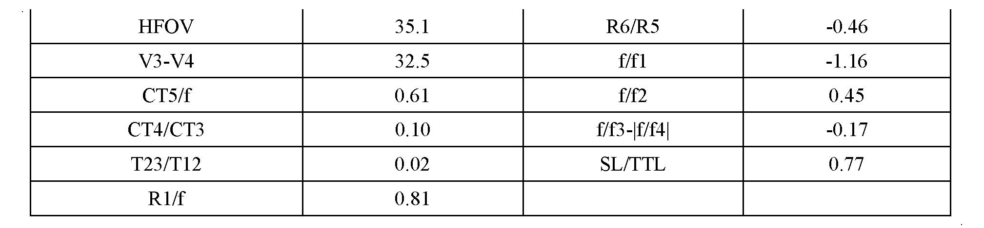 Figure CN102809803BD00241