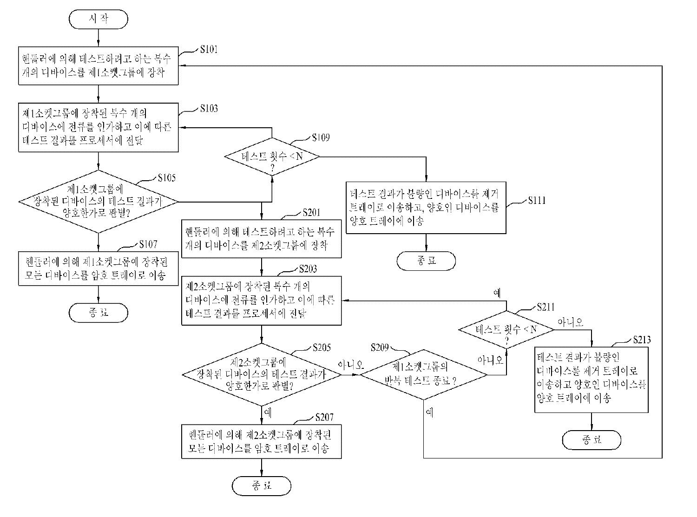 Figure R1020080130926