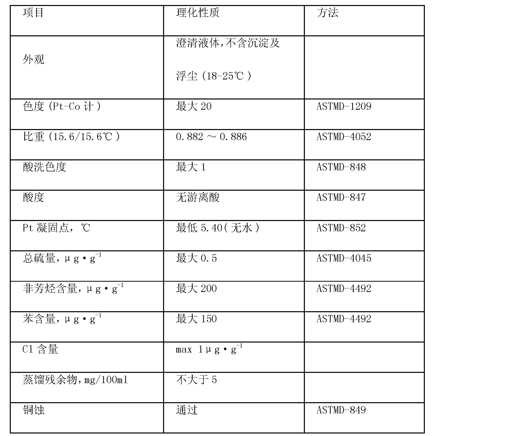Figure CN101538482BD00131