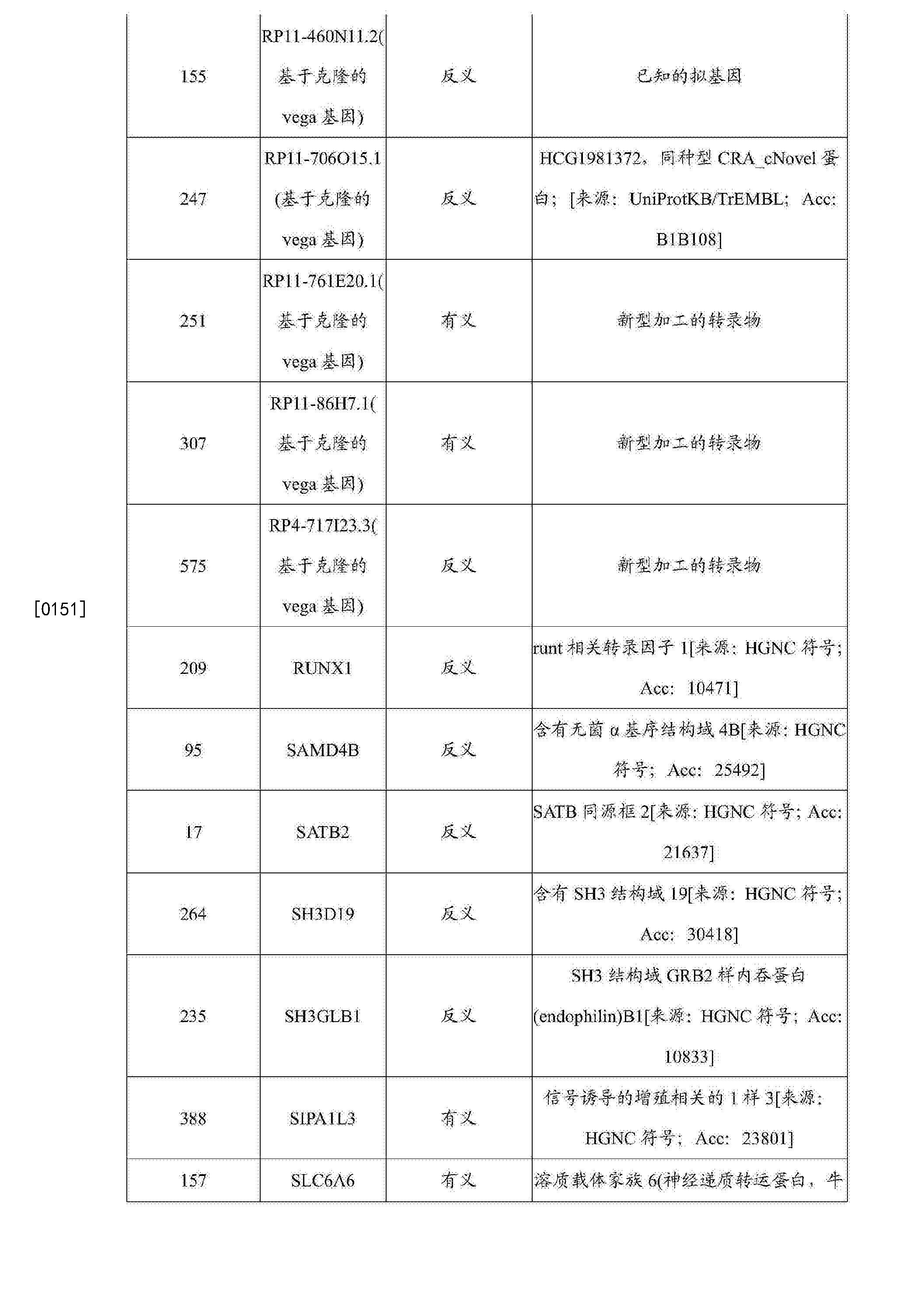 Figure CN103403543B9D00341