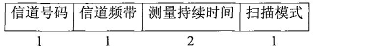 Figure CN101527924BD00061