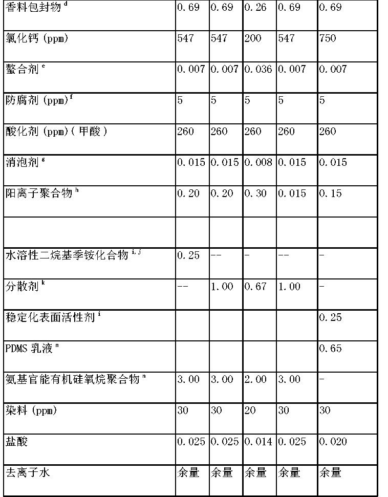 Figure CN104968773AD00321