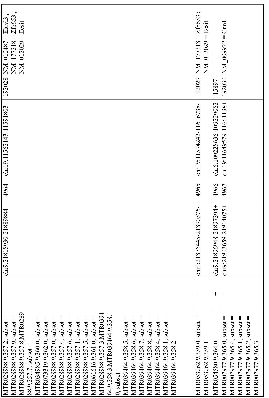 Figure imgf000914_0001
