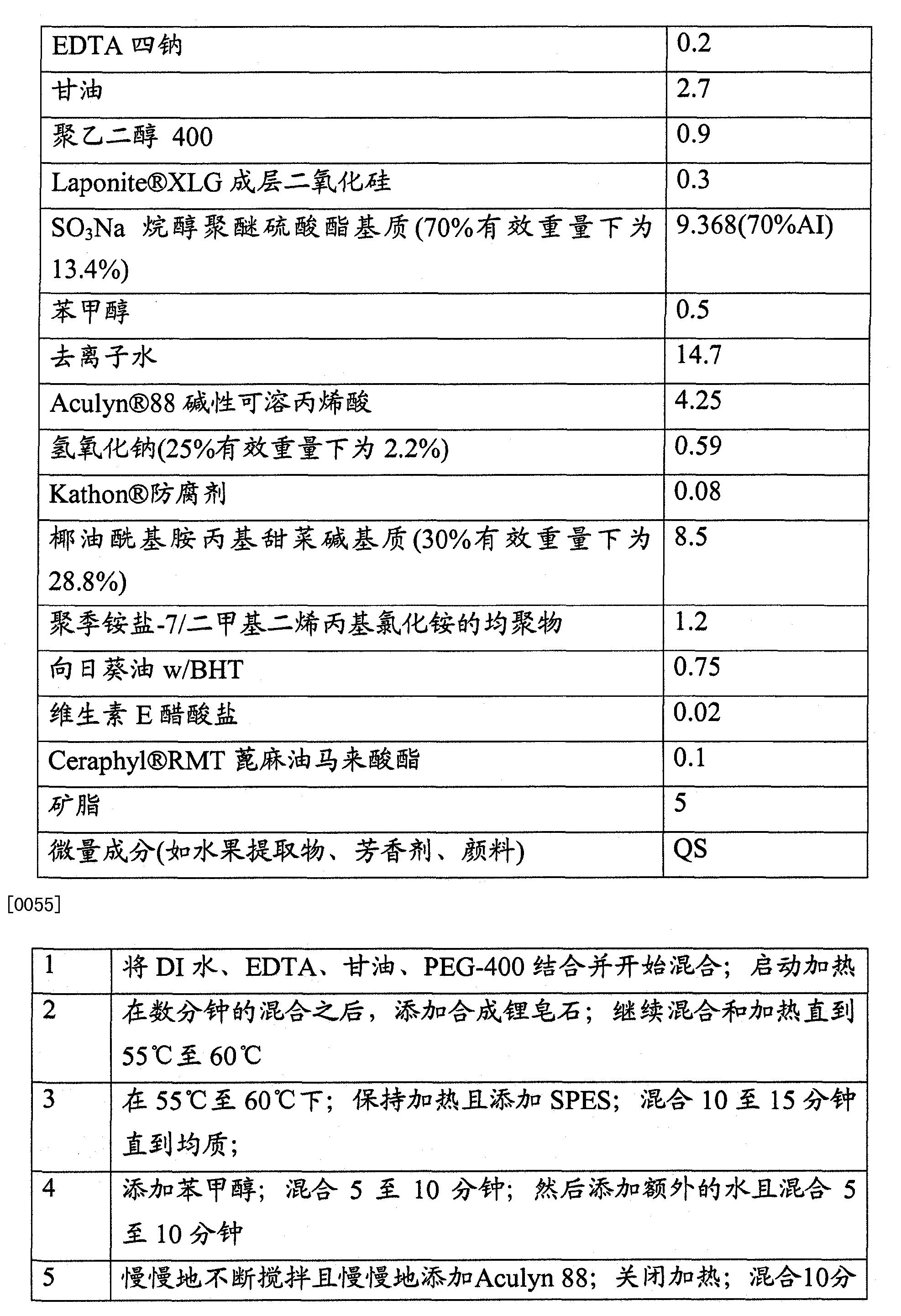 Figure CN102341161BD00101