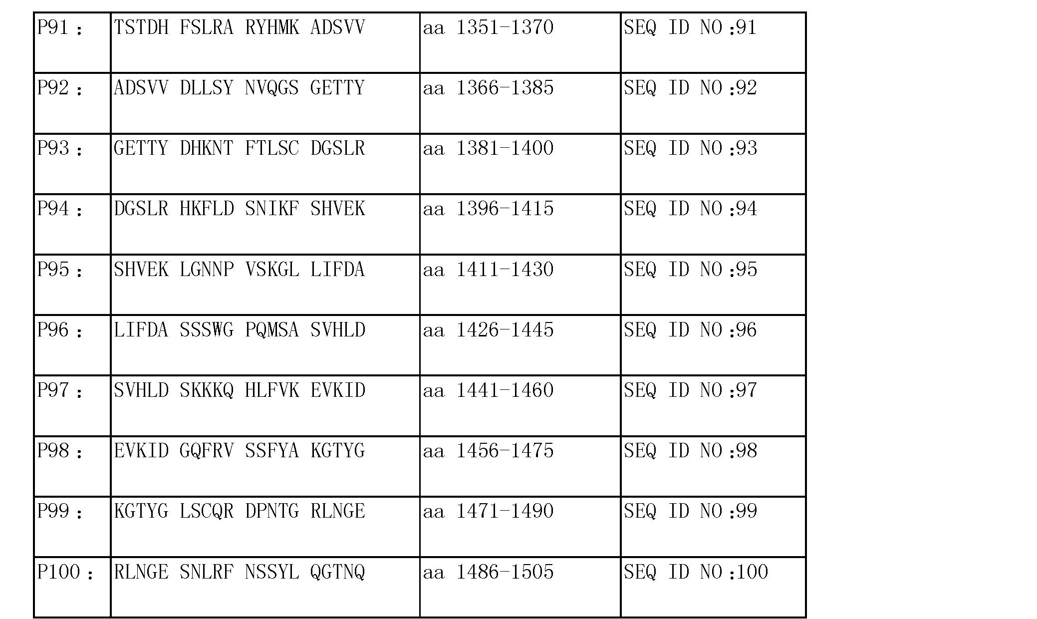 Figure CN103501806AD00241